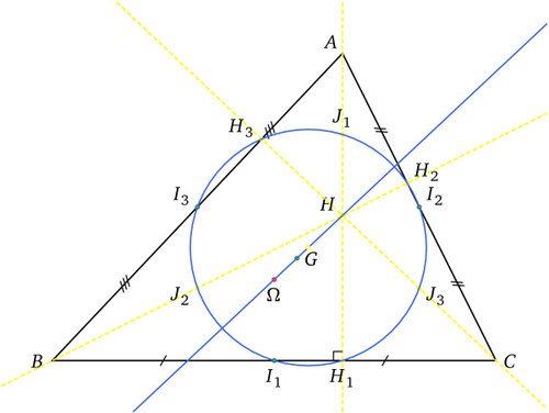 Triangle_cercle_euler.png
